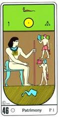 O Patrimônio no Tarô Egípcio Kier